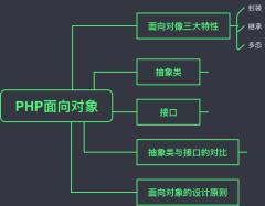 PHP笔记
