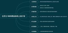 天津仓WMS商品条码上线计划