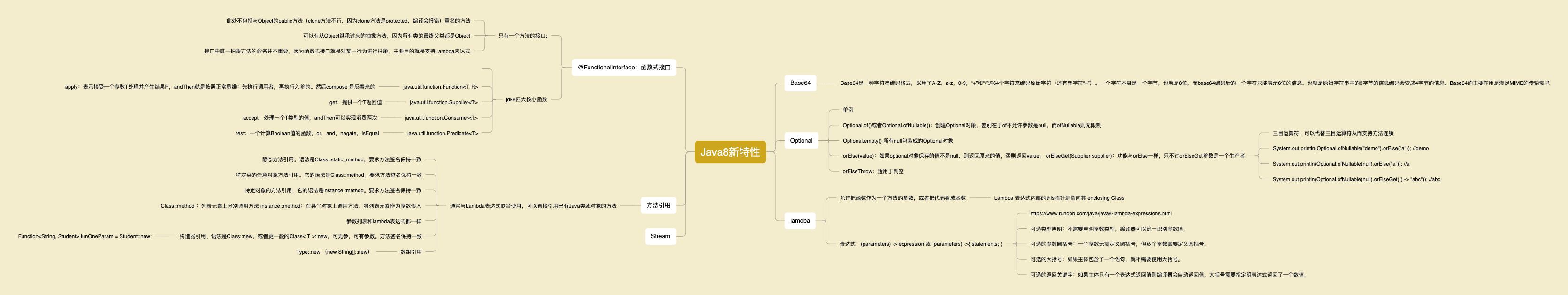 Java8新特性