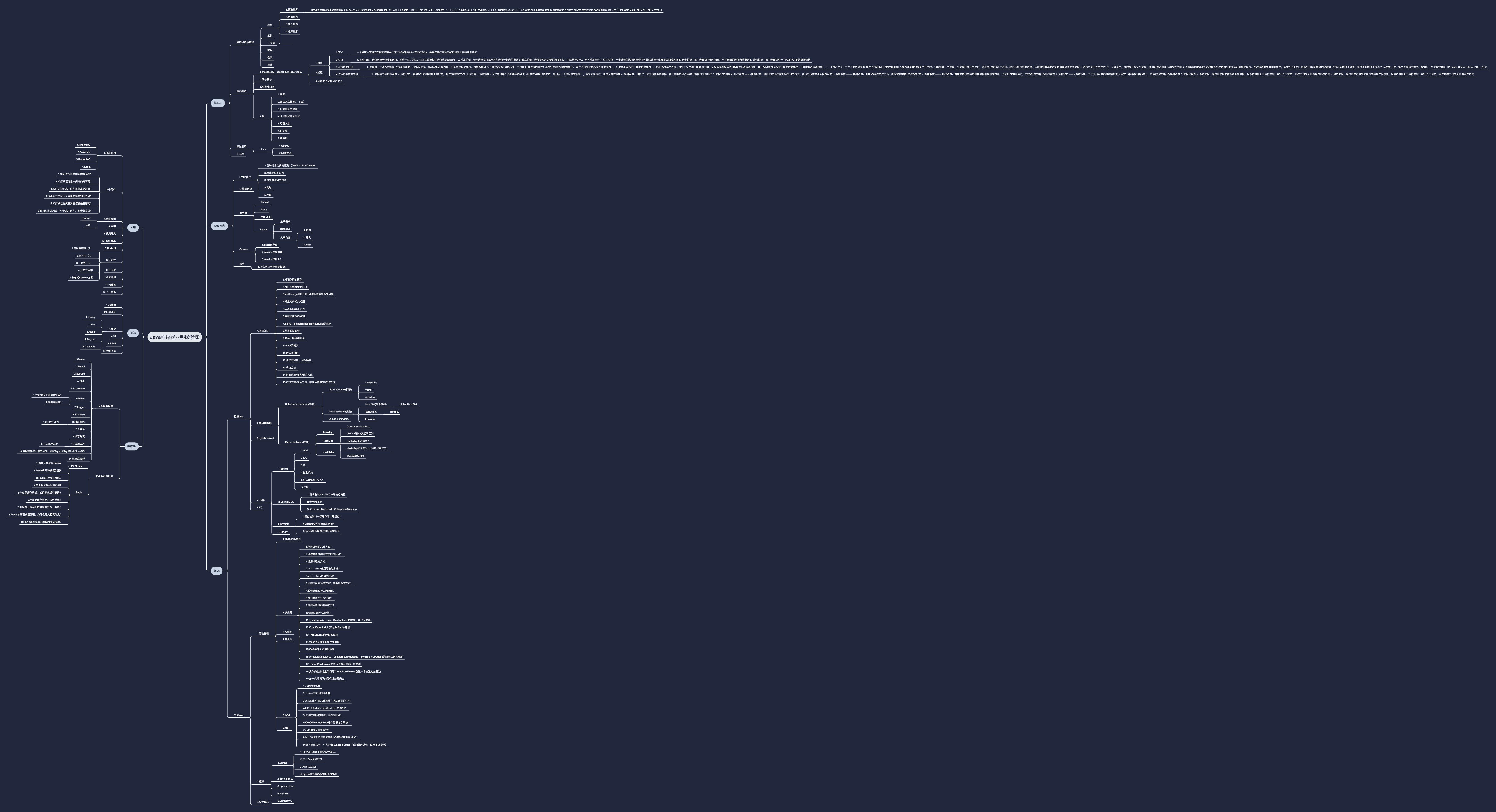 Java程序员--自我修炼