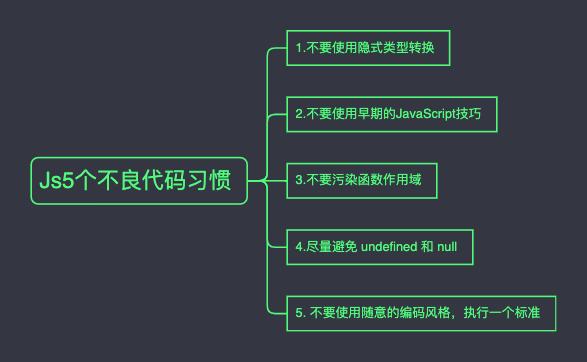 JavaScript5个不良代码习惯