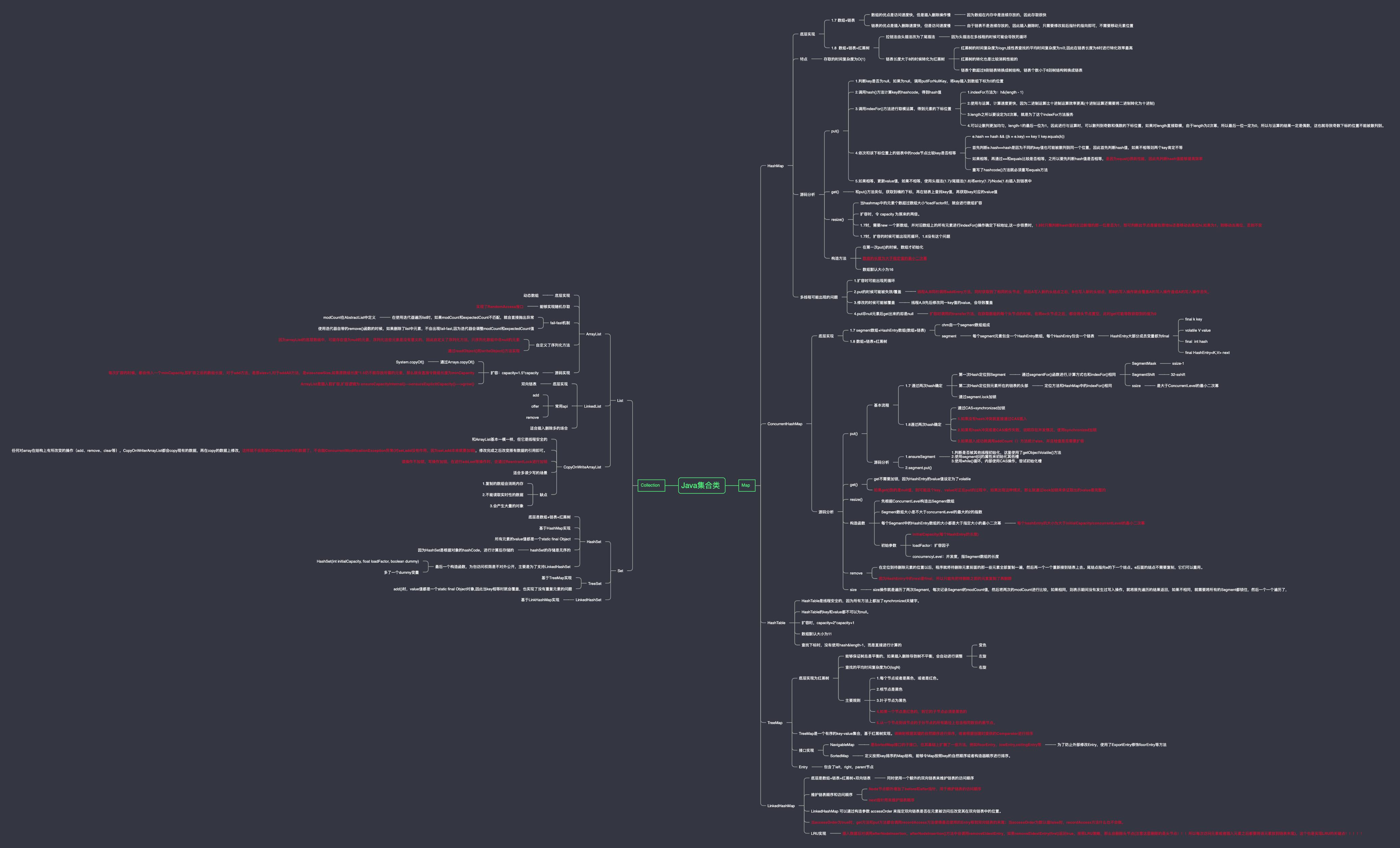 Java集合类