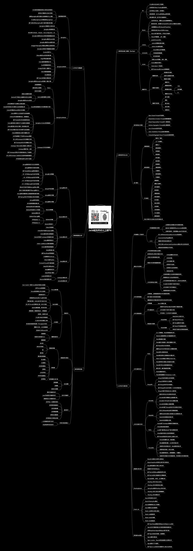 Java架构师成长之路P6