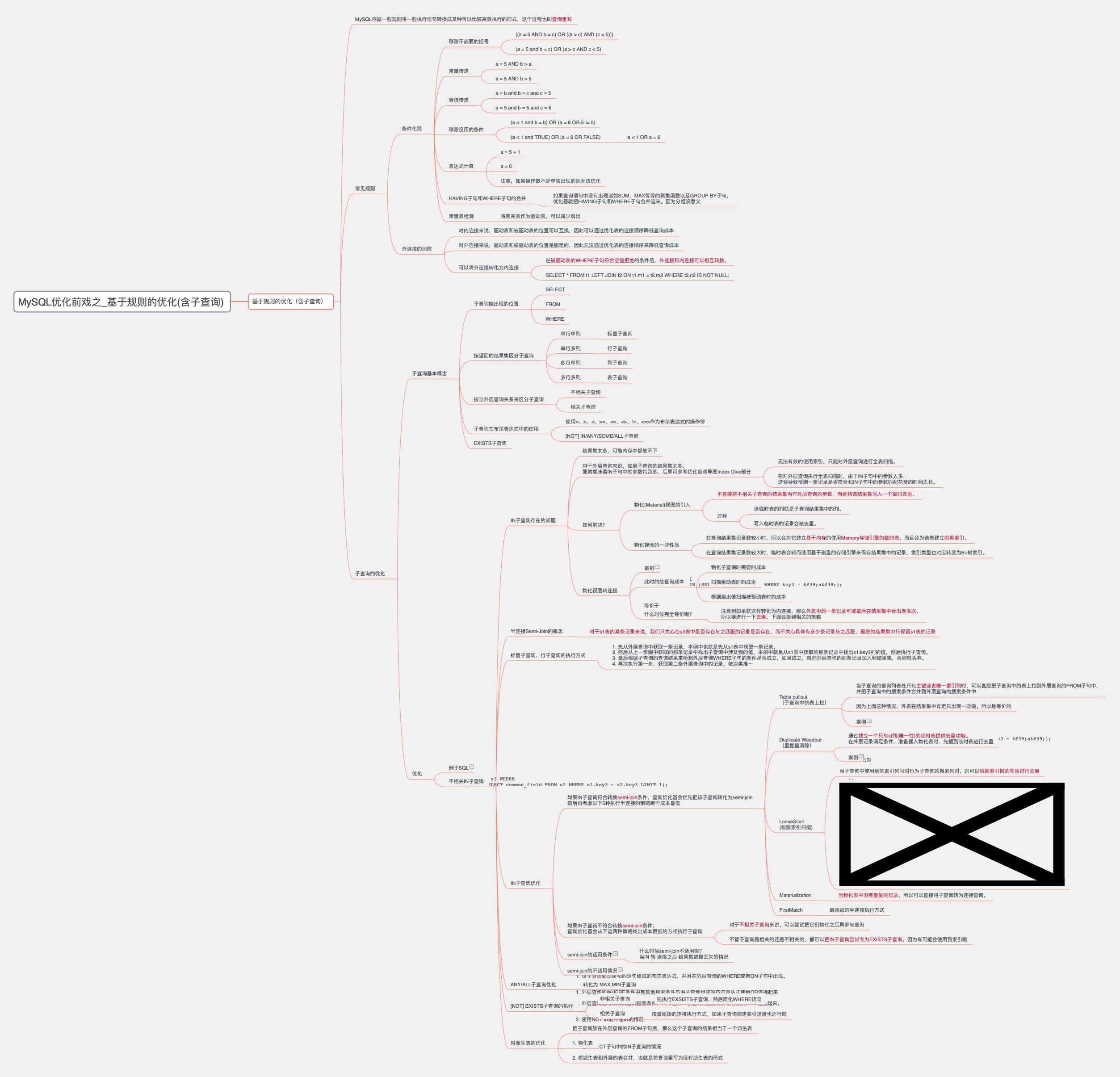 MySQL优化前戏之_基于规则的优化(含子查询)
