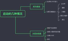 小程序启动流程整理