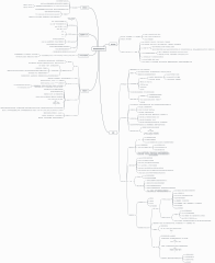 Elasticsearch知识总结-基础篇
