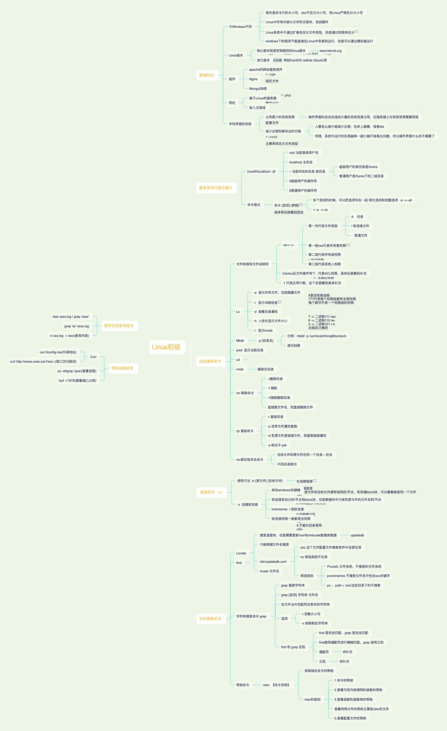 副本 Linux初级之路