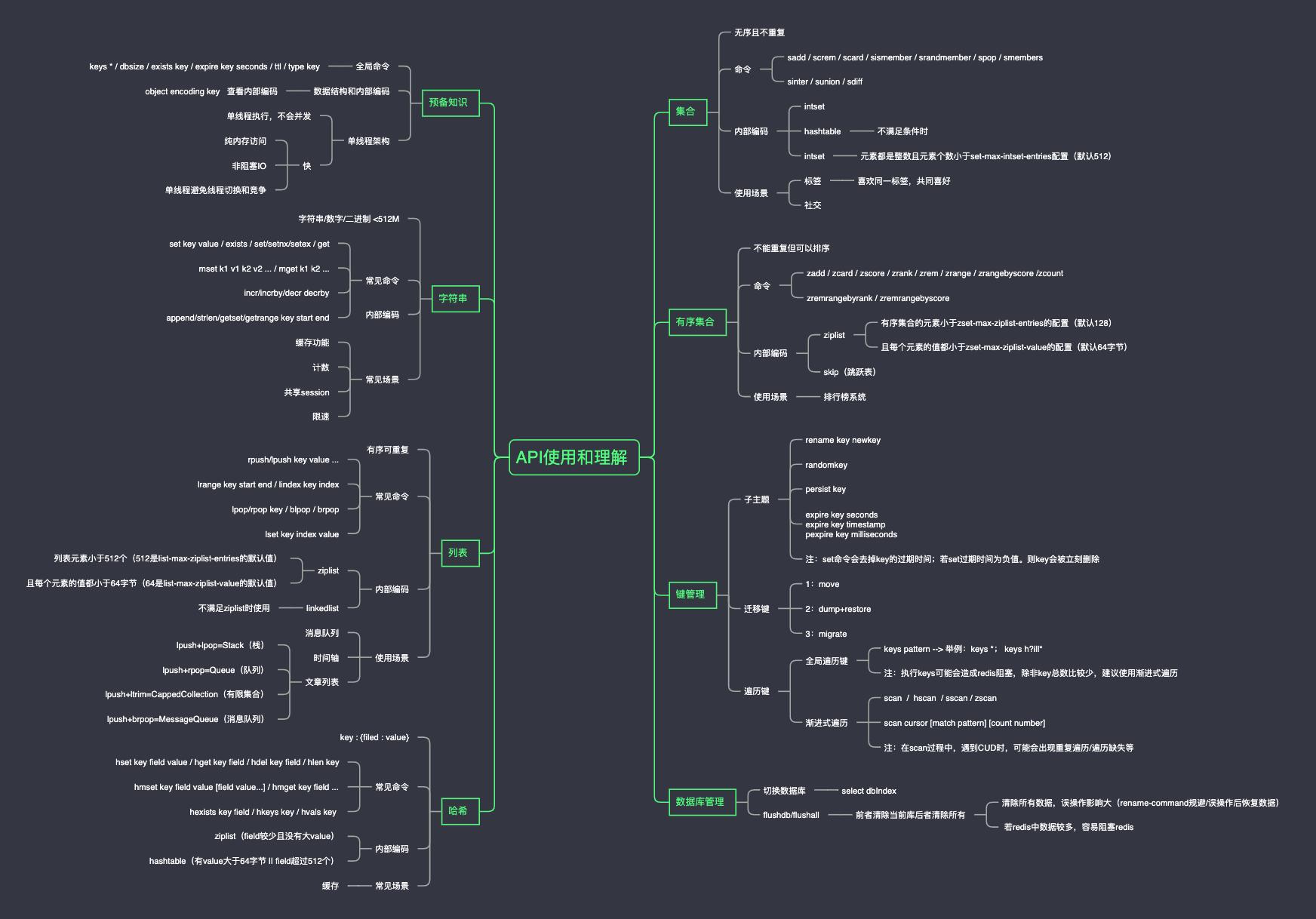 redis-1-API使用和理解