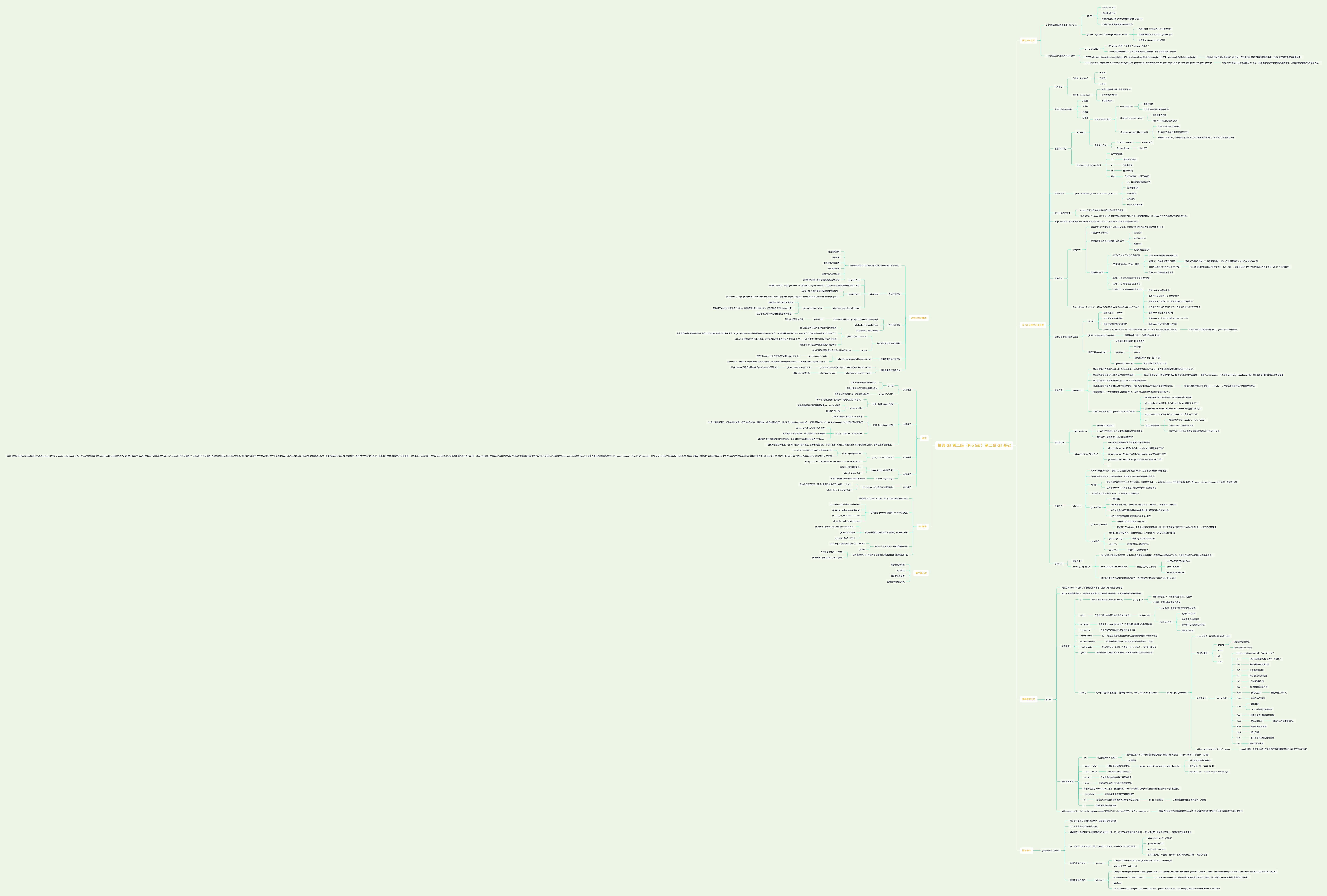 精通 Git 第二版(Pro Git )第二章 Git 基础