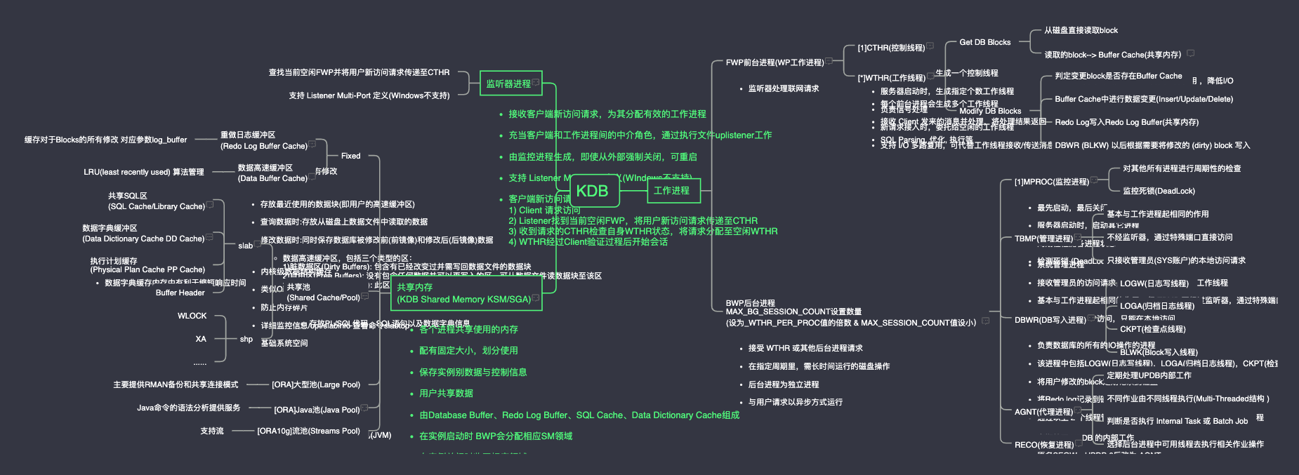 KDB架构图