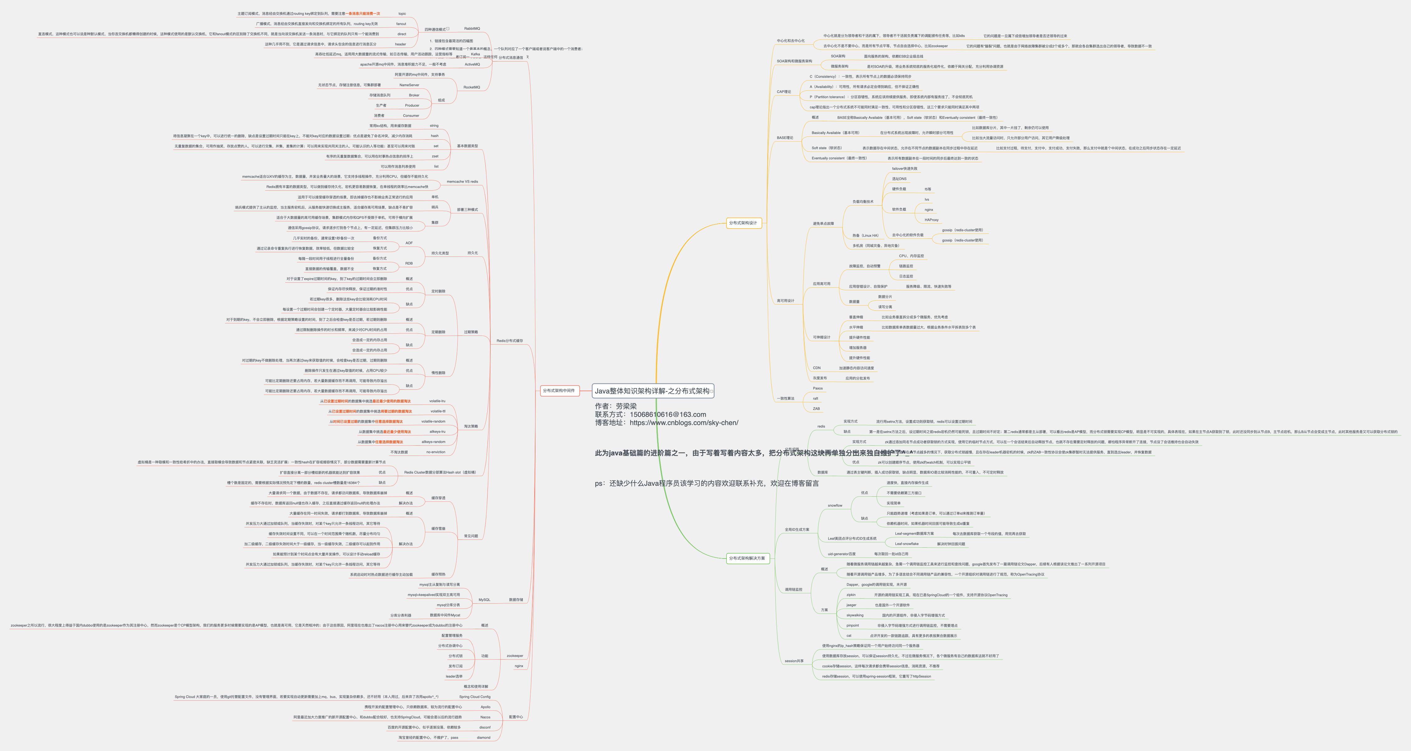 Java整体知识架构详解-之分布式架构