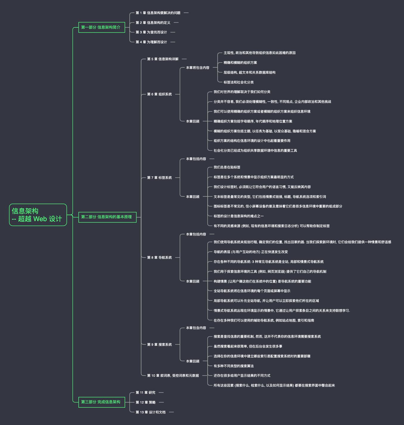 信息架构 -- 超越 Web 设计