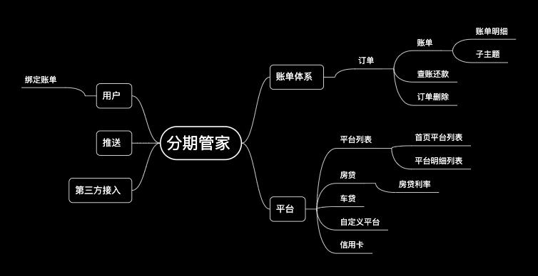 分期管家模型思维导图