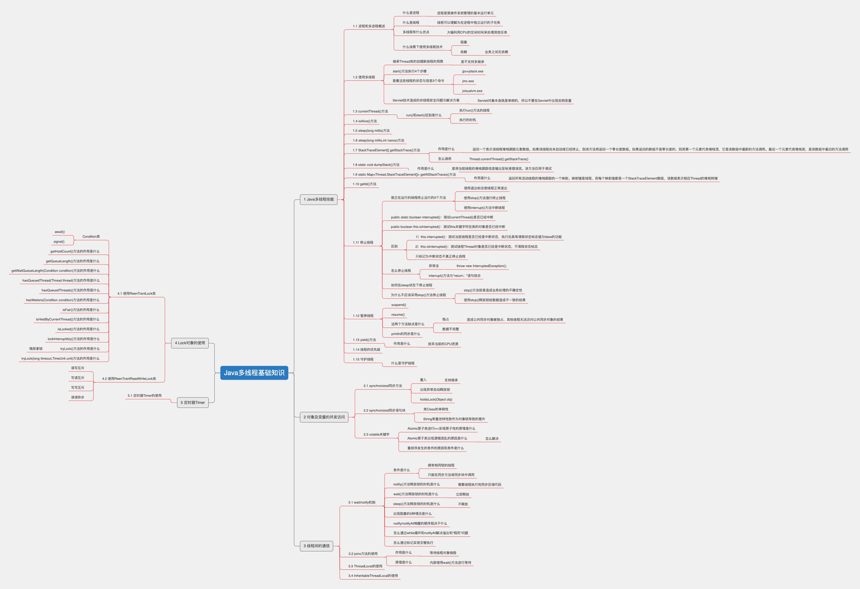 Java多线程编程基础知识
