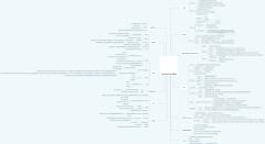 MYSQL优化知识集锦